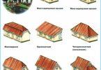 Tipai stogų, privačių namų