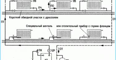 Dizainas privataus namo šildymo sistemos